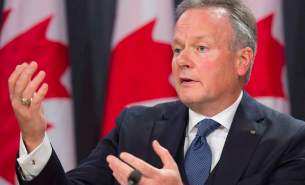 Poloz says global growth to remain slow, low global interest rates likely