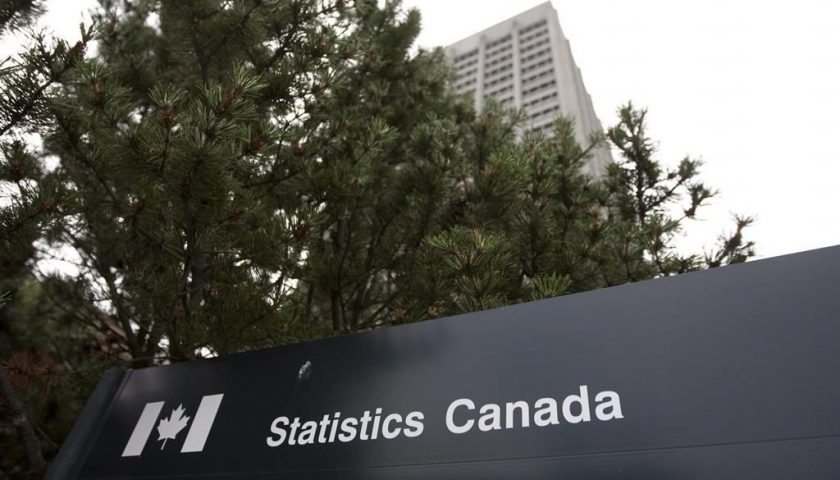 Canadian survey on business conditions, first quarter 2021